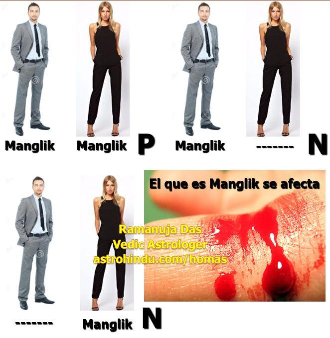 mangaldosha5