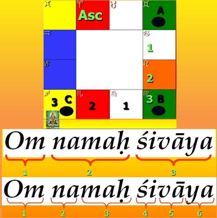 mantra3